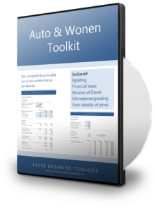 Auto & Wonen Toolkit